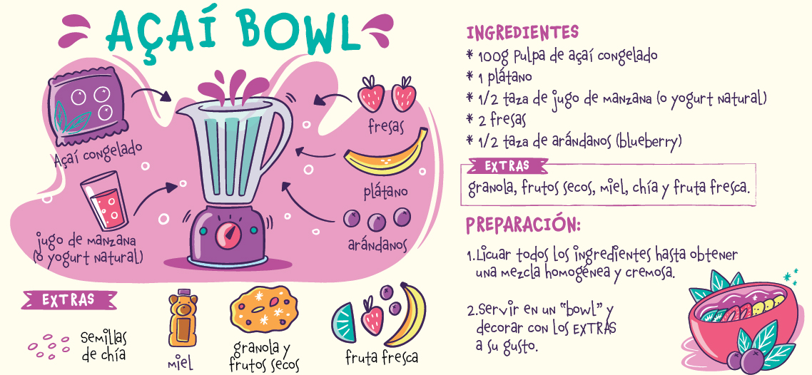 El bowl de açai es una de las preparaciones más populares
